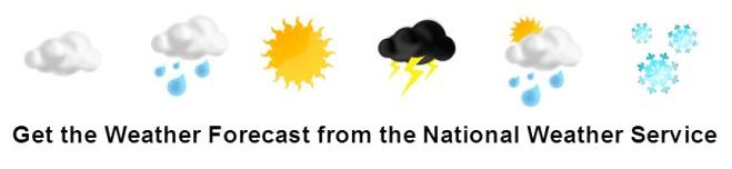 weather forecast for Fairfax, Va.