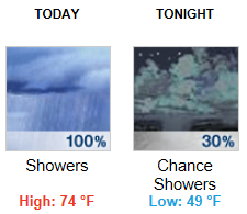 NWS-weather-10-7-13