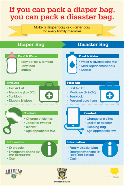 If you can pack a diaper bag, you can make an emergency supply kit!