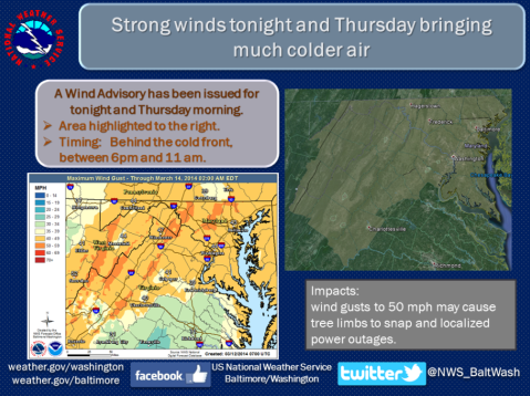 Wind Advisory in effect overnight