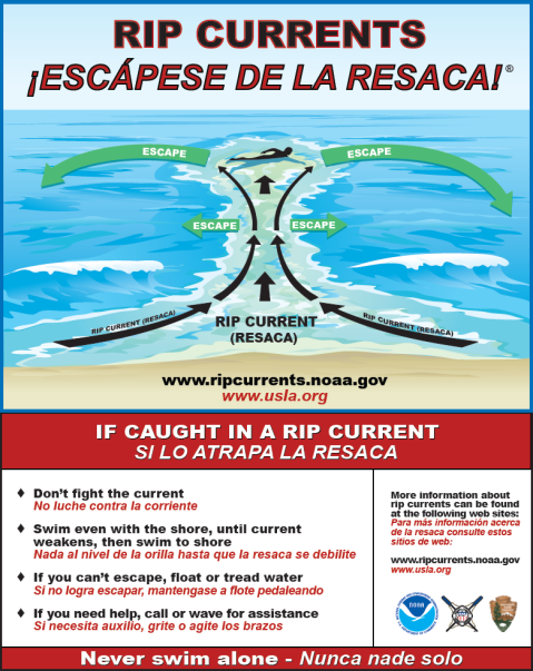Rip Current Awareness Week 2014