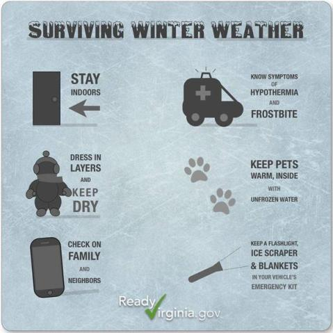 surviving winter weather infographic