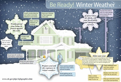 Be ready for winter weather