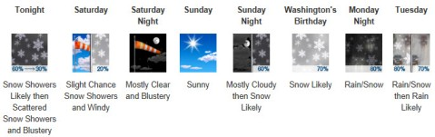 cold weekend weather in Fairfax County
