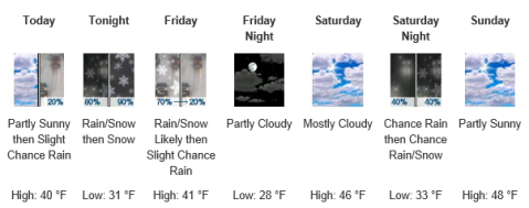 Snow is in the forecast for March 3-4, 2016