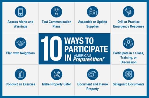 America's PrepareAthon 10 Ways to Participate