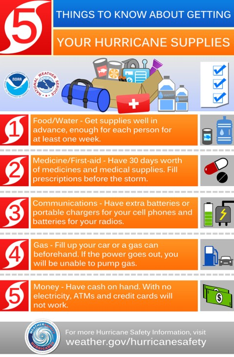 Hurricane preparedness -- getting your supplies