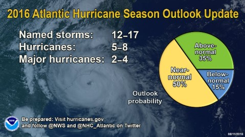2016 Atlantic Hurricane Season Outlook updated