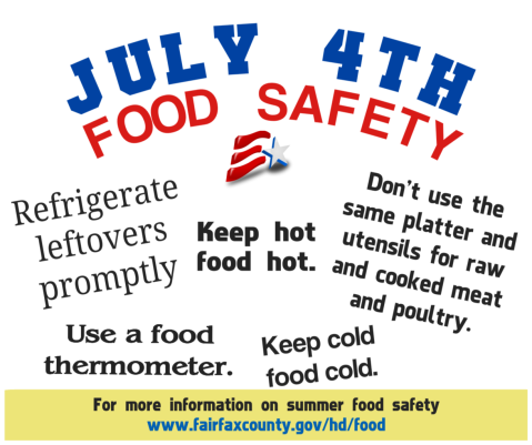 Food Safety for the Fourth of July