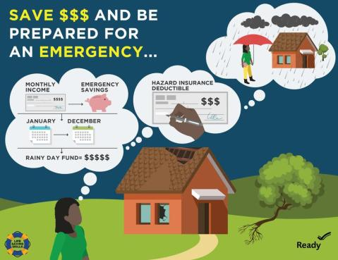 Be financially prepared for any crisis or emergency