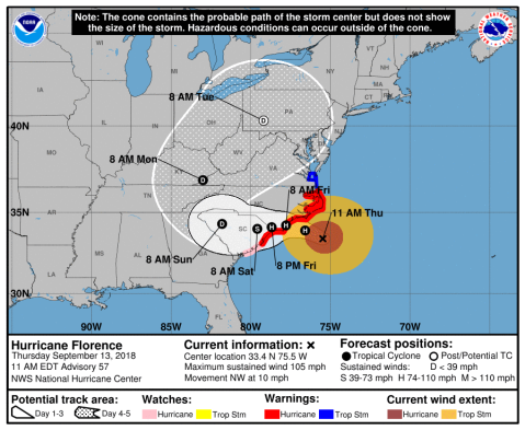 Hurricane Florence 11 a.m. Sept 13 track